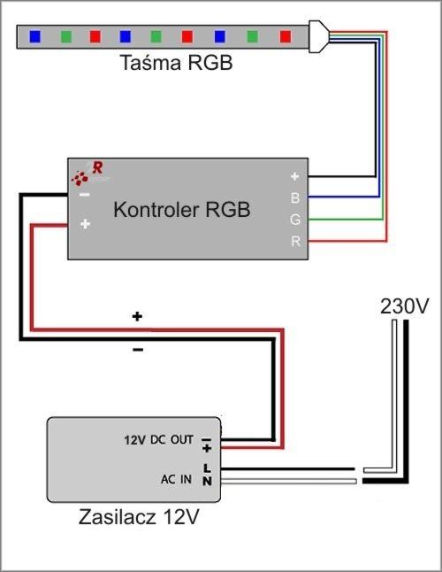 RGB_schemat